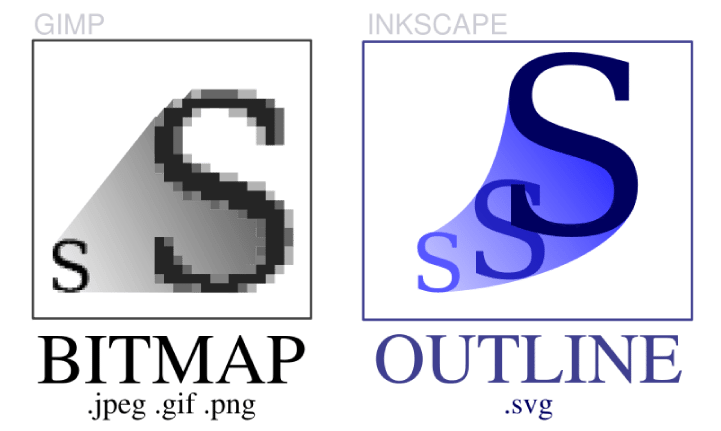 bitmap-outline